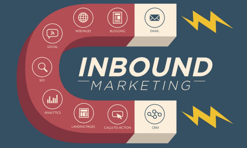 Le marketing entrant ne vous apporte pas de résultats? Essaye ça.